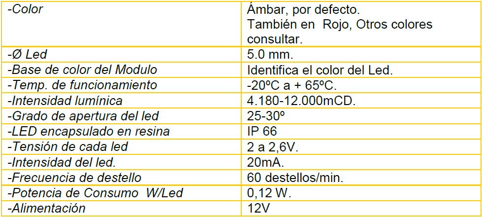 señalizacion led
