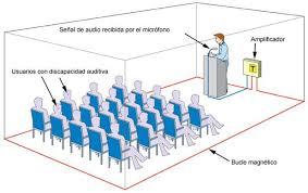 accesibilidad en cines. bucle magnetico