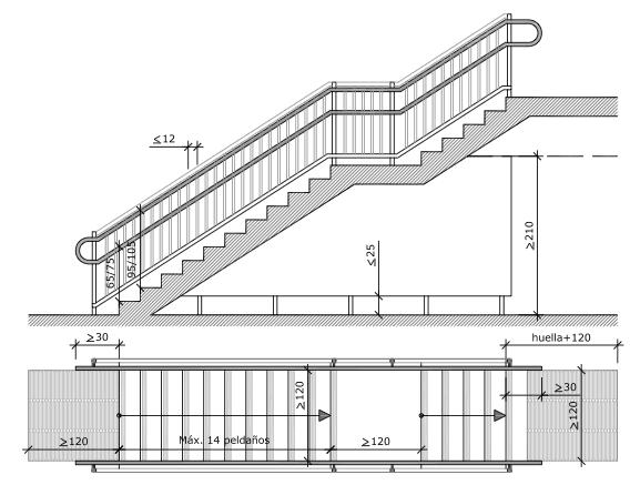C mo se dise a una escalera accesible safecity for Como hacer una escalera con descanso